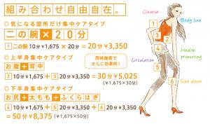 セルライト専門店セルトリの料金-イメージ