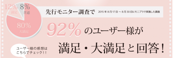 レスタリアージュウルトラスリム-口コミ評価円グラフ-画像