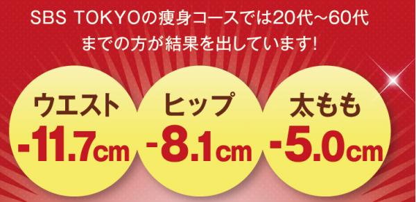 SBS TOKYOの痩身エステの口コミ評価-画像