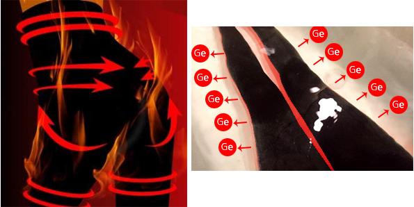 スキニーレッグバス ゲルマニウムプラスの効果の秘密-イメージ