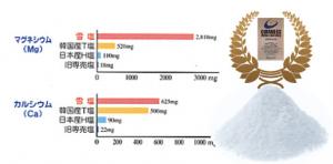 ミラクルレッグスムーサーの脂肪燃焼効果のある雪塩-イメージ