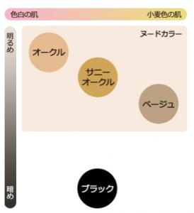 キュットスリムプロの色選びの基準-画像