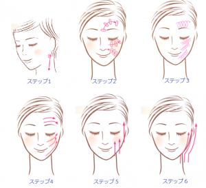 美顔器-ザ・ベガスの効果的な使い方-画像
