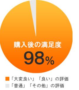 恋白美スキンソープ-口コミ評価-画像