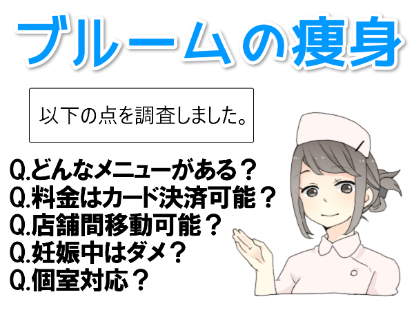 【ブルーム 電車広告】痩身エステのよくある質問と回答まとめ