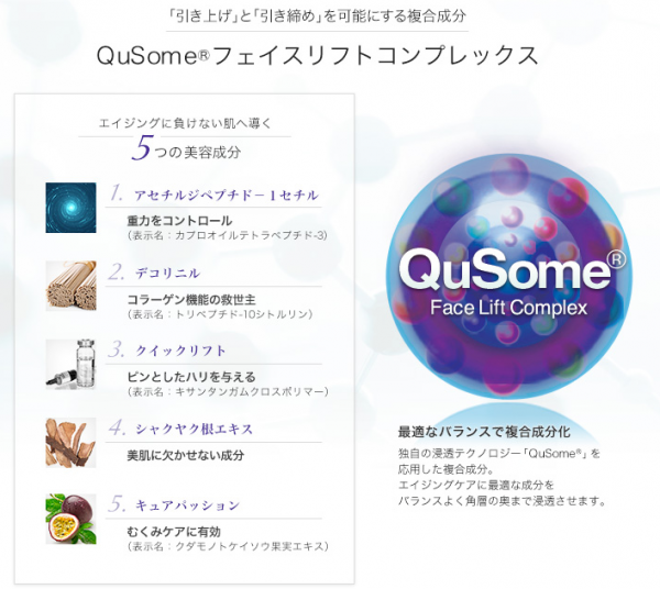 QuSomeリフトの主成分-画像