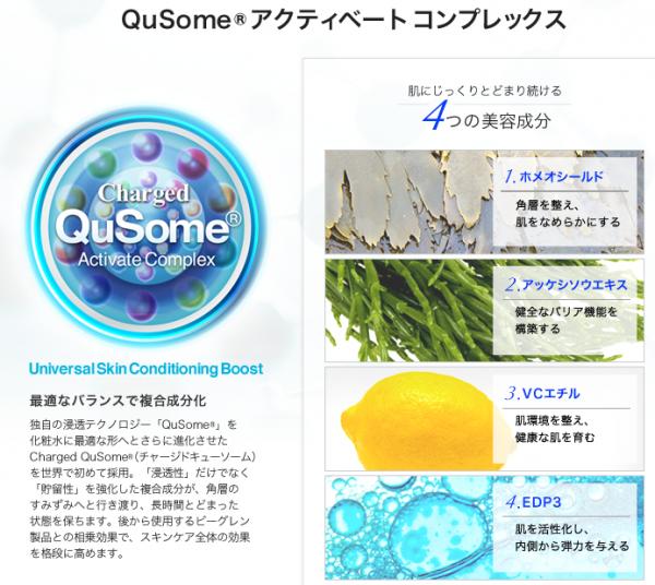 QuSomeローションの成分-画像
